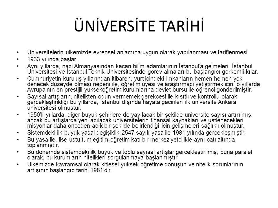 ÜNİVERSİTE TARİHİ Universitelerin ulkemizde evrensel anlamına uygun olarak yapılanması ve tariflenmesi.