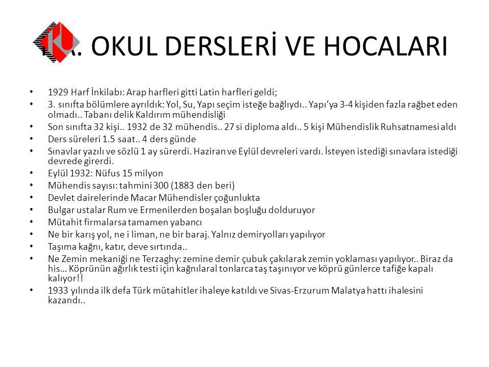 F.A. OKUL DERSLERİ VE HOCALARI