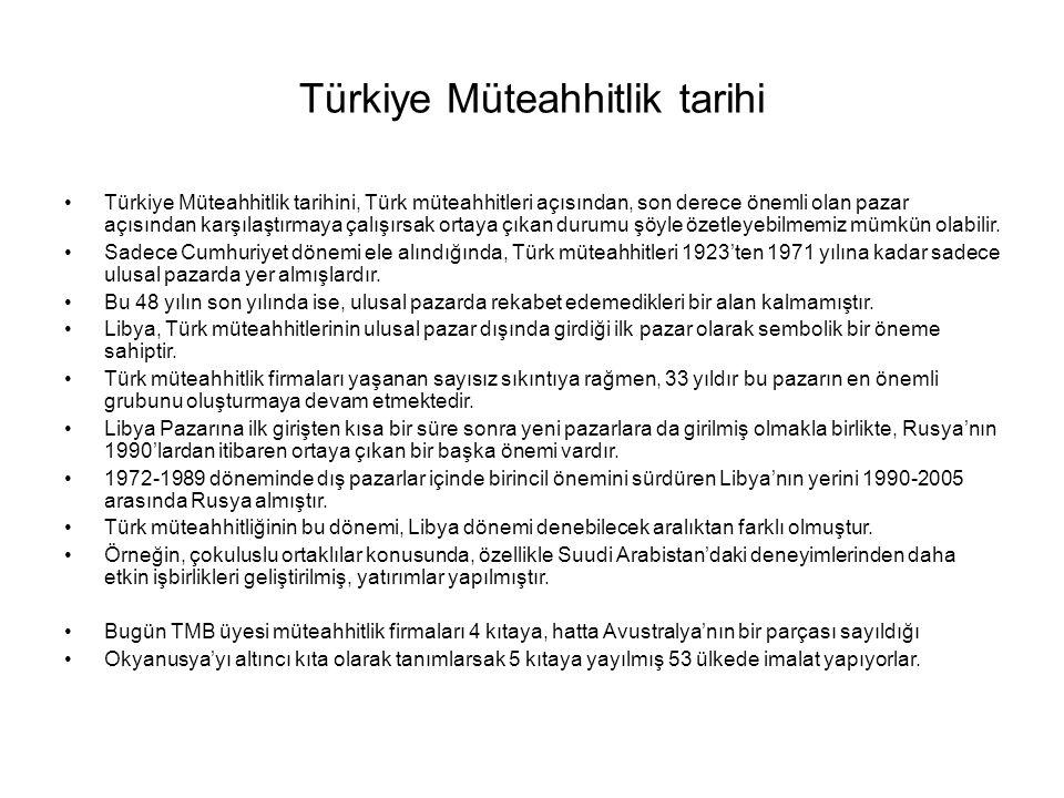 Türkiye Müteahhitlik tarihi