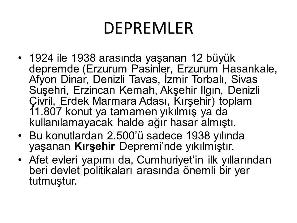DEPREMLER