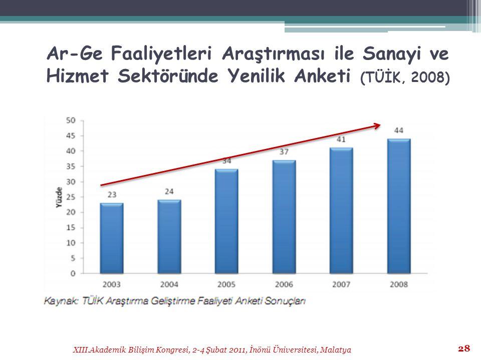 Ar-Ge Faaliyetleri Araştırması ile Sanayi ve Hizmet Sektöründe Yenilik Anketi (TÜİK, 2008)