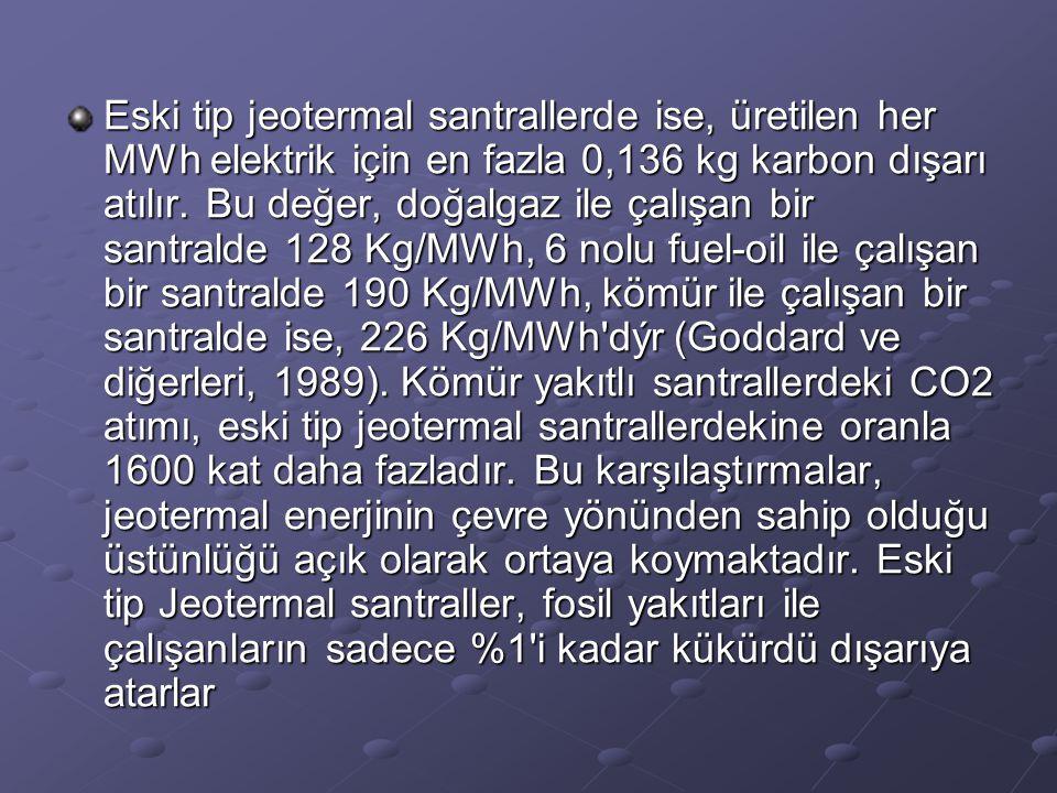 Eski tip jeotermal santrallerde ise, üretilen her MWh elektrik için en fazla 0,136 kg karbon dışarı atılır.