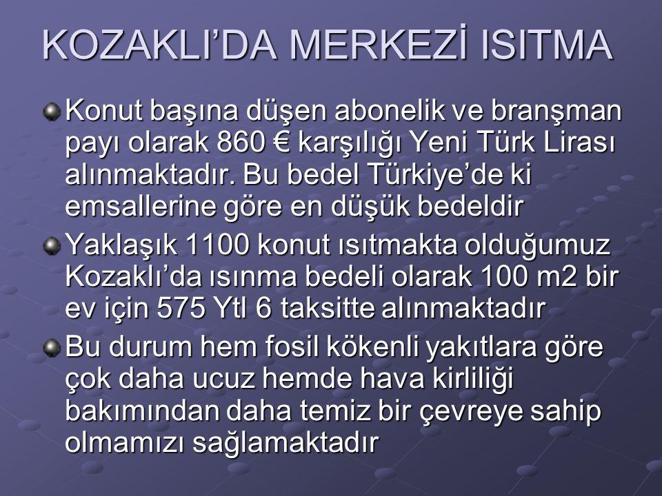 KOZAKLI'DA MERKEZİ ISITMA