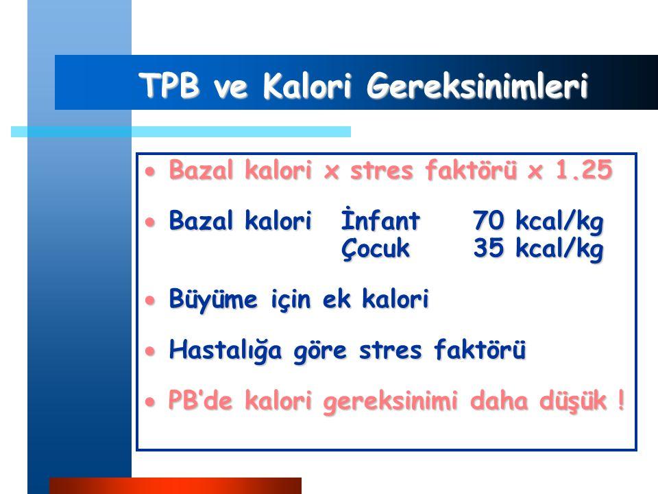 TPB ve Kalori Gereksinimleri