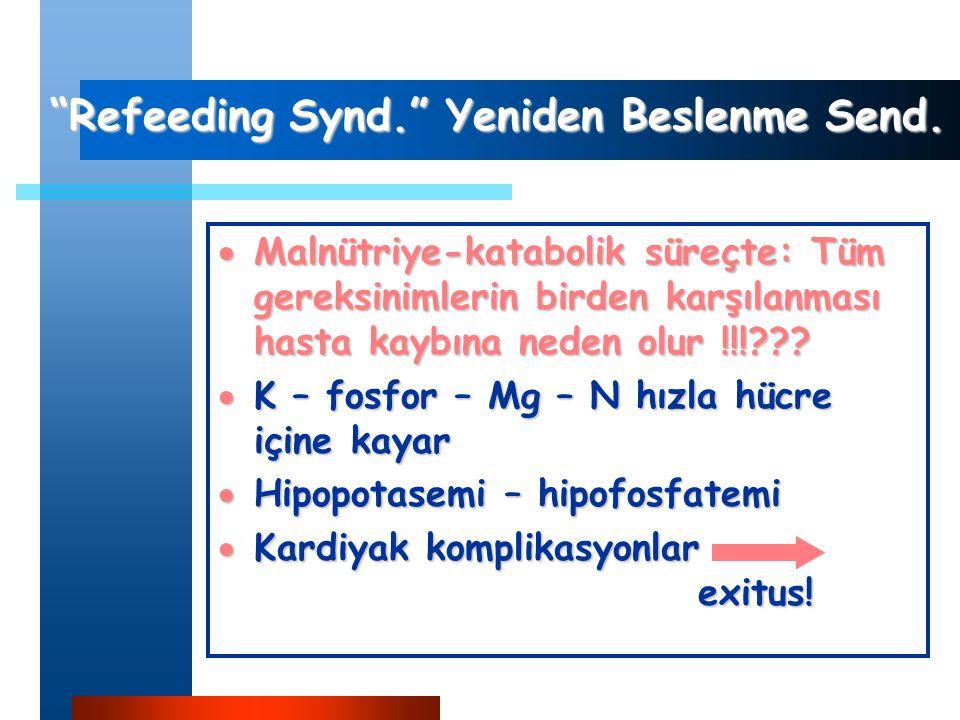 Refeeding Synd. Yeniden Beslenme Send.