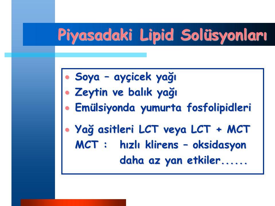 Piyasadaki Lipid Solüsyonları