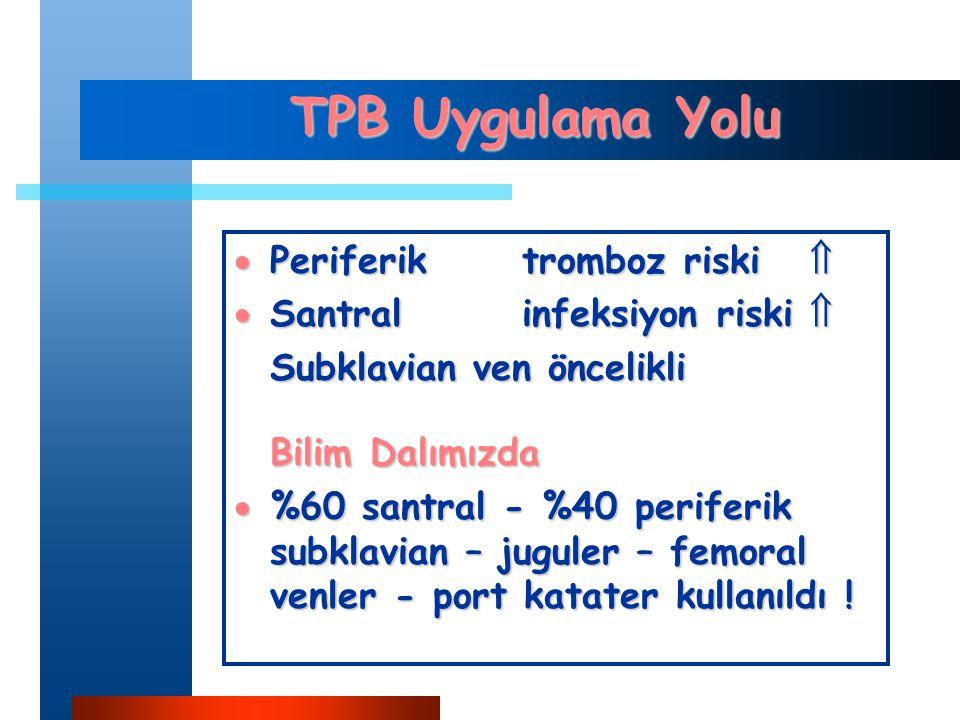 TPB Uygulama Yolu Periferik tromboz riski  Santral infeksiyon riski 