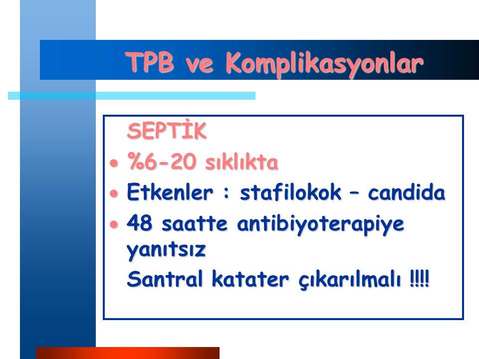 TPB ve Komplikasyonlar