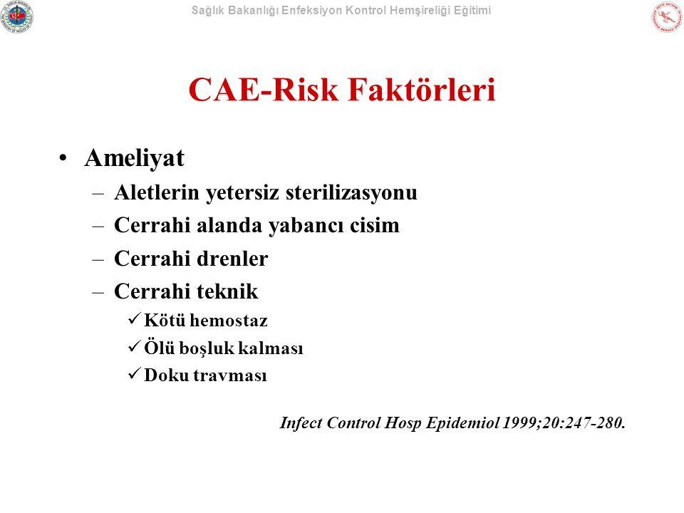 CAE-Risk Faktörleri Ameliyat Aletlerin yetersiz sterilizasyonu