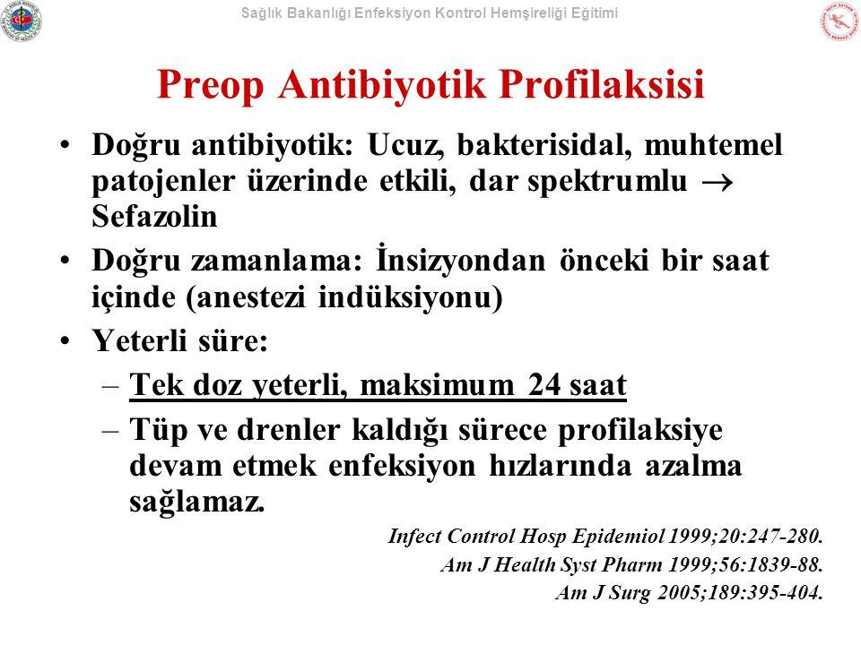 Preop Antibiyotik Profilaksisi