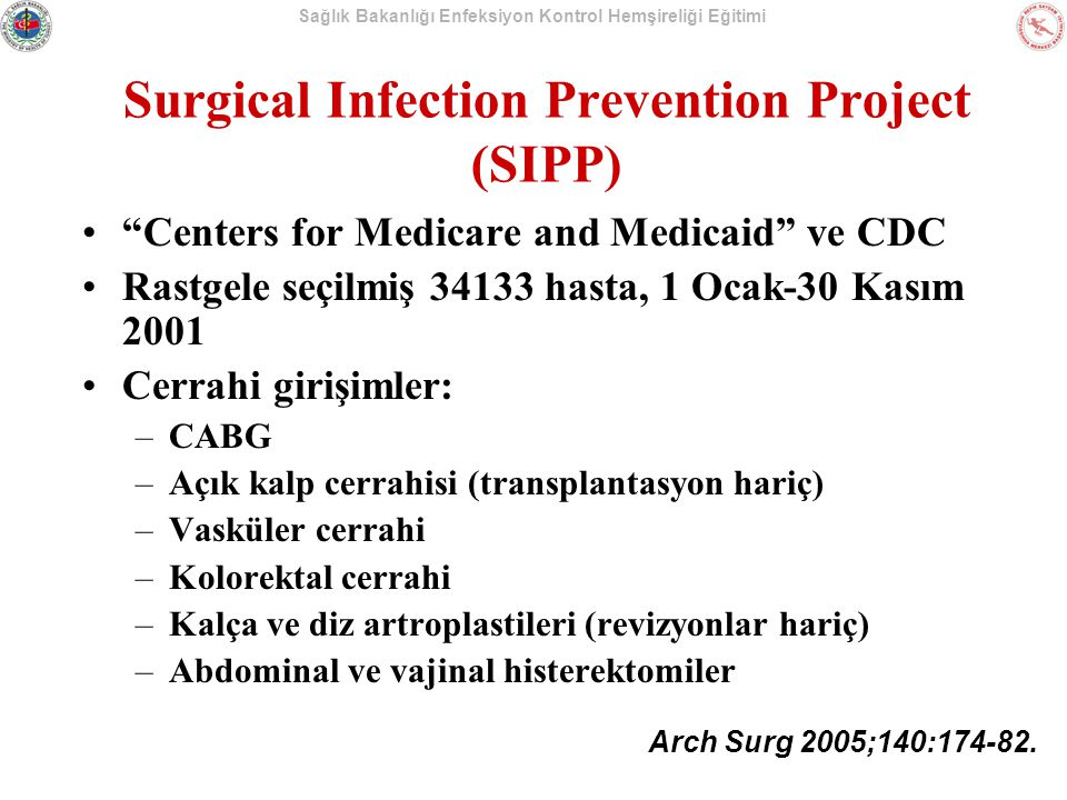 Surgical Infection Prevention Project (SIPP)