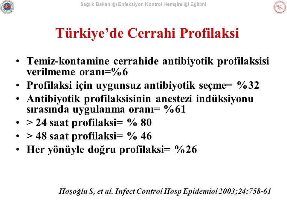 Türkiye'de Cerrahi Profilaksi