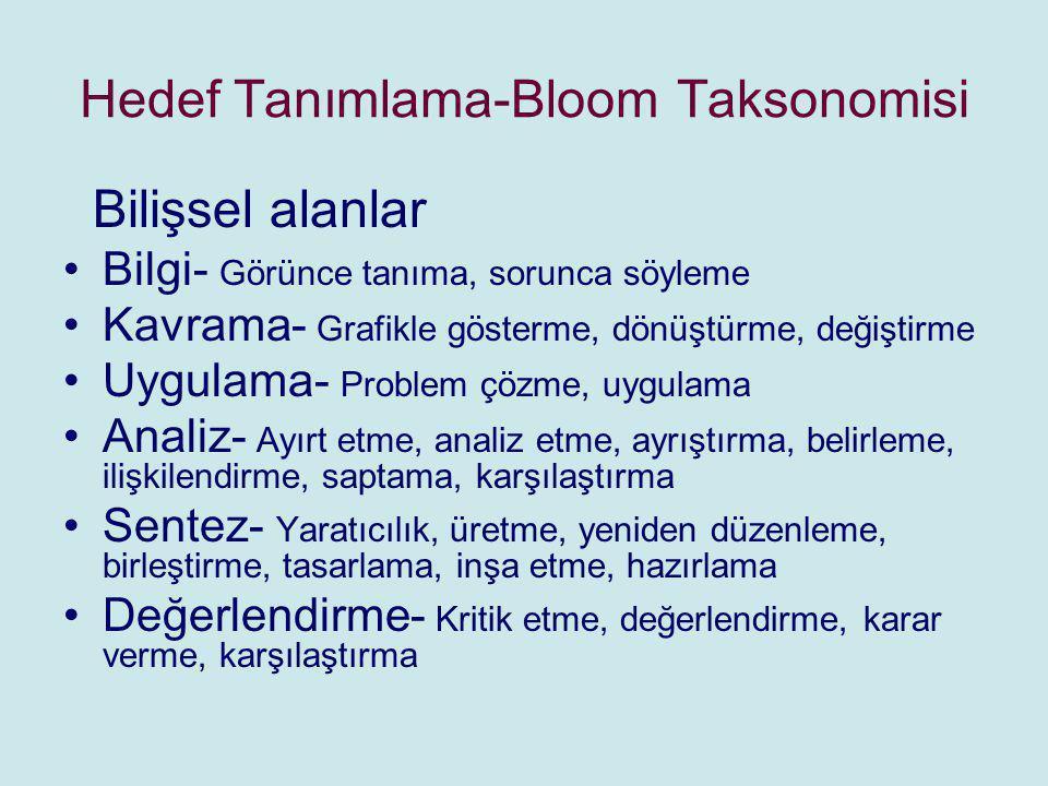 Hedef Tanımlama-Bloom Taksonomisi