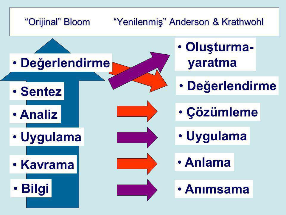 Orijinal Bloom Yenilenmiş Anderson & Krathwohl