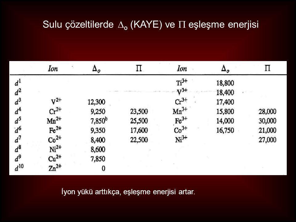 Sulu çözeltilerde o (KAYE) ve  eşleşme enerjisi
