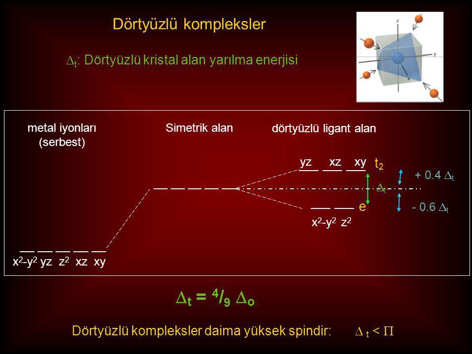 Dt = 4/9 Do Dörtyüzlü kompleksler