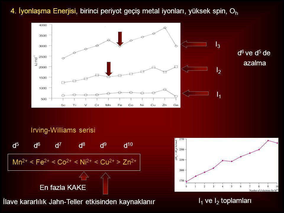 4. İyonlaşma Enerjisi, birinci periyot geçiş metal iyonları, yüksek spin, Oh