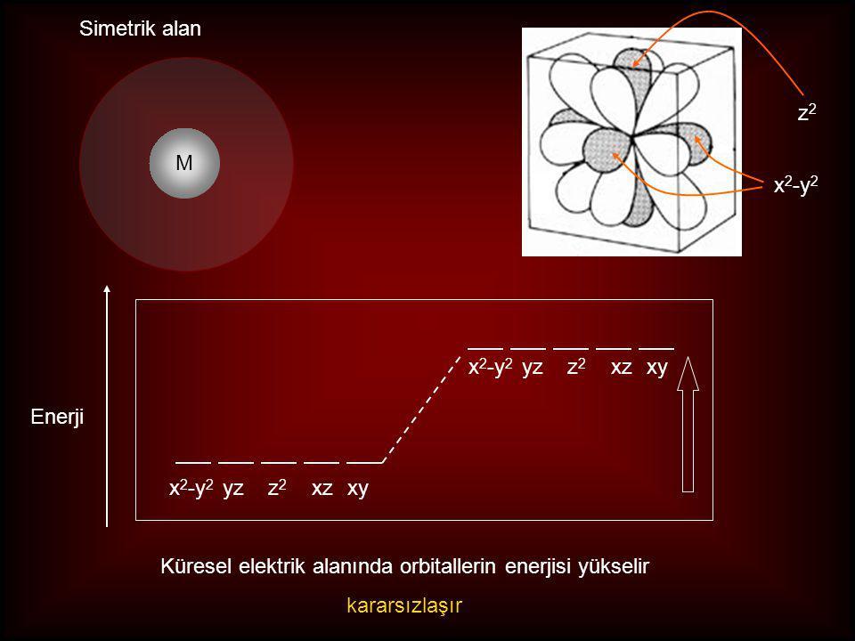 Küresel elektrik alanında orbitallerin enerjisi yükselir
