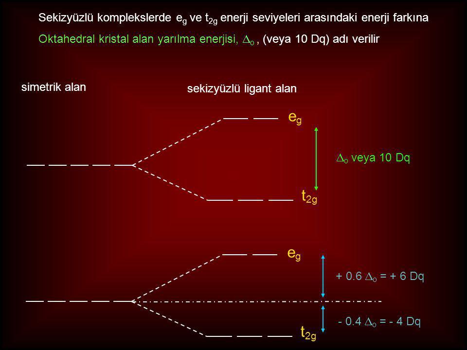 Sekizyüzlü komplekslerde eg ve t2g enerji seviyeleri arasındaki enerji farkına
