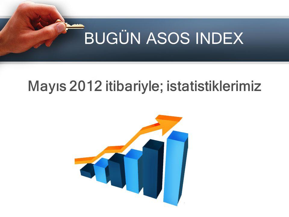 Mayıs 2012 itibariyle; istatistiklerimiz