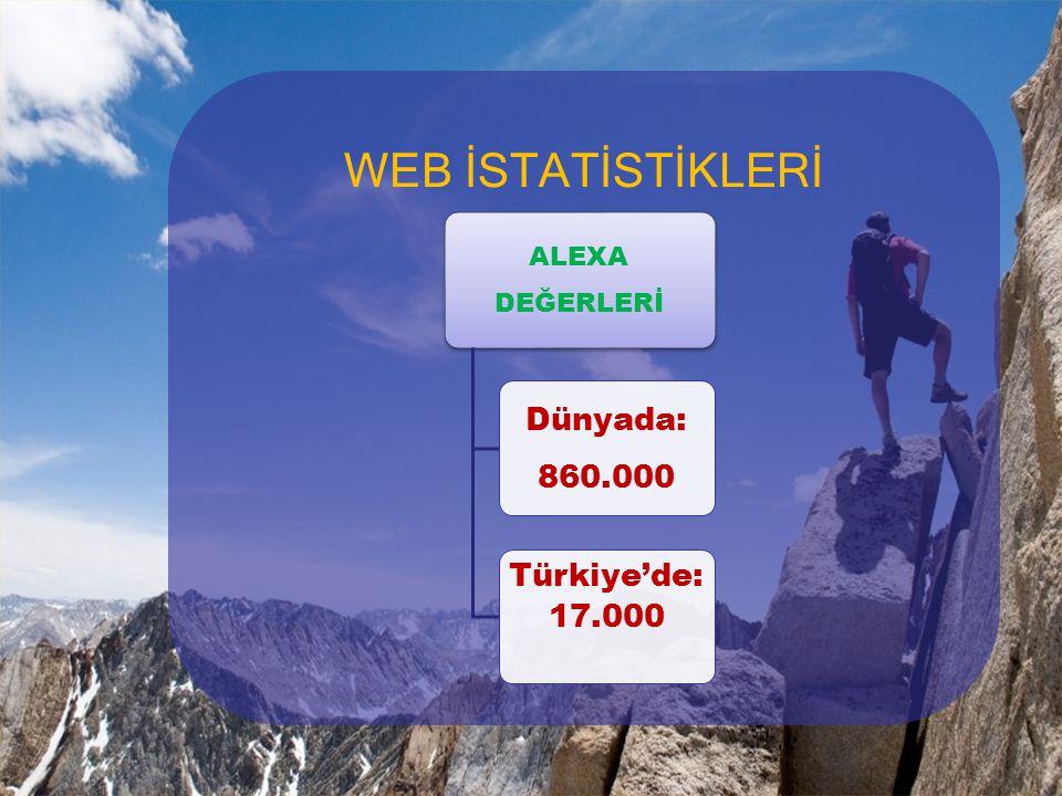 WEB İSTATİSTİKLERİ ALEXA DEĞERLERİ Dünyada: 860.000 Türkiye'de:17.000