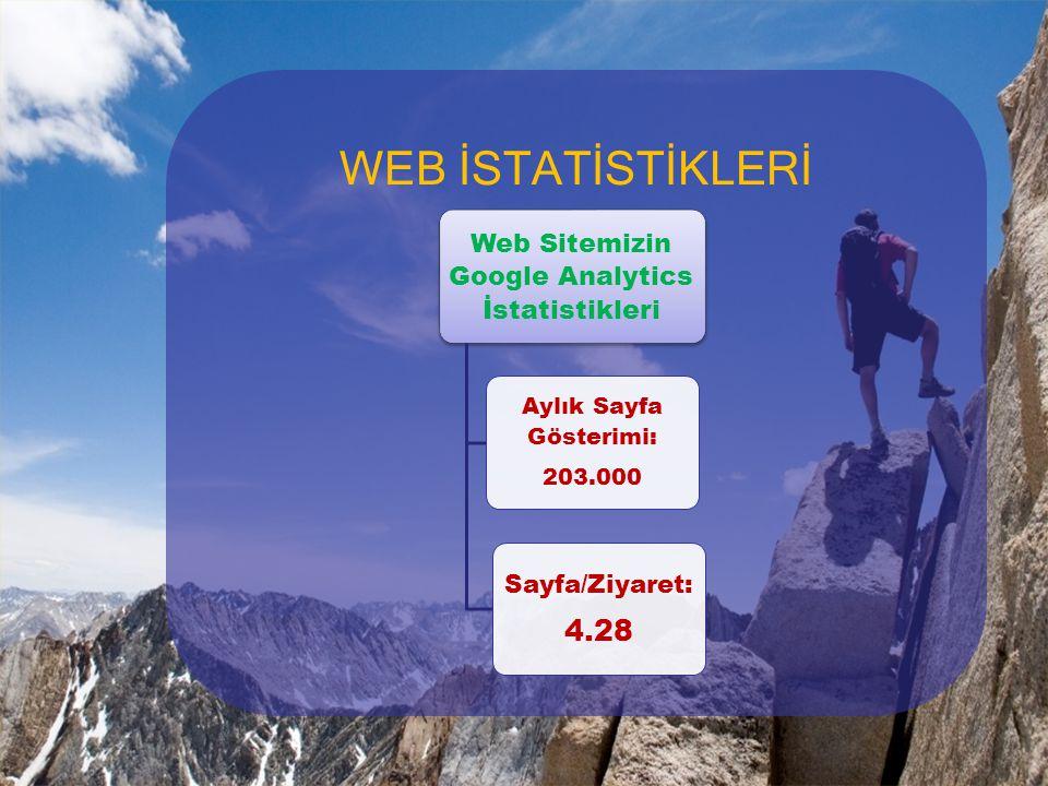 WEB İSTATİSTİKLERİ 4.28 Web Sitemizin Google Analytics İstatistikleri