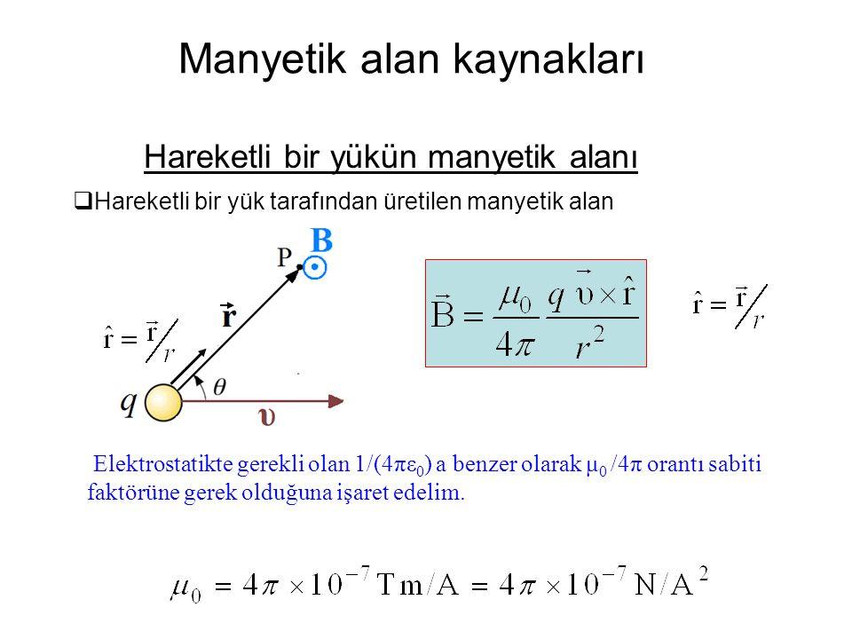 Manyetik alan kaynakları