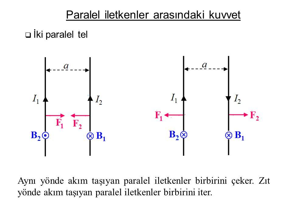 Paralel iletkenler arasındaki kuvvet
