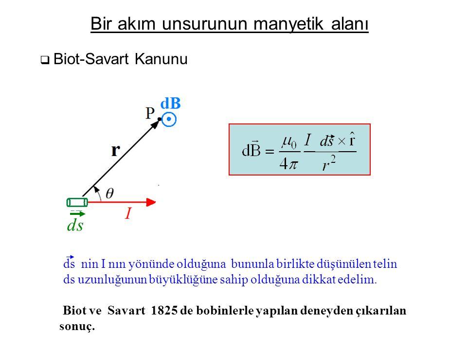 Bir akım unsurunun manyetik alanı