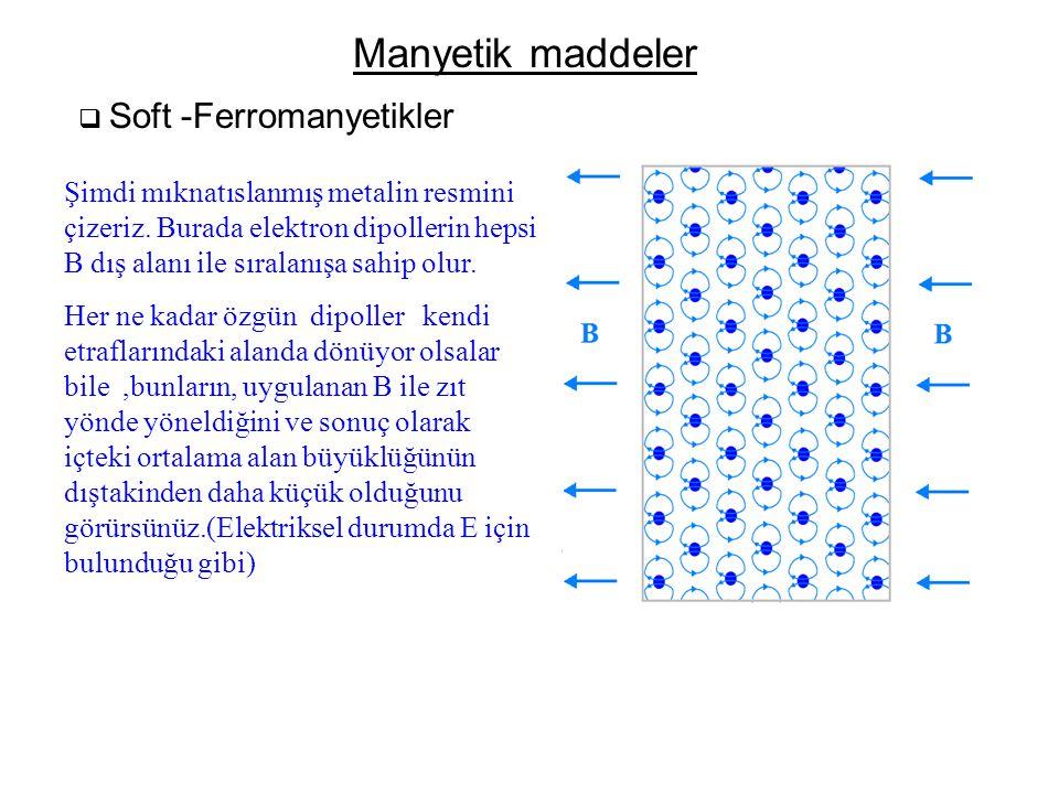 Manyetik maddeler Soft -Ferromanyetikler.