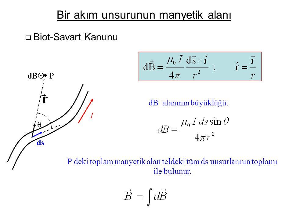 r Bir akım unsurunun manyetik alanı  dB P dB alanının büyüklüğü: I 