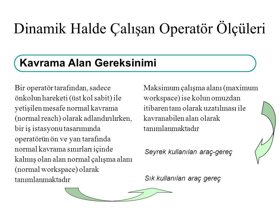 Dinamik Halde Çalışan Operatör Ölçüleri