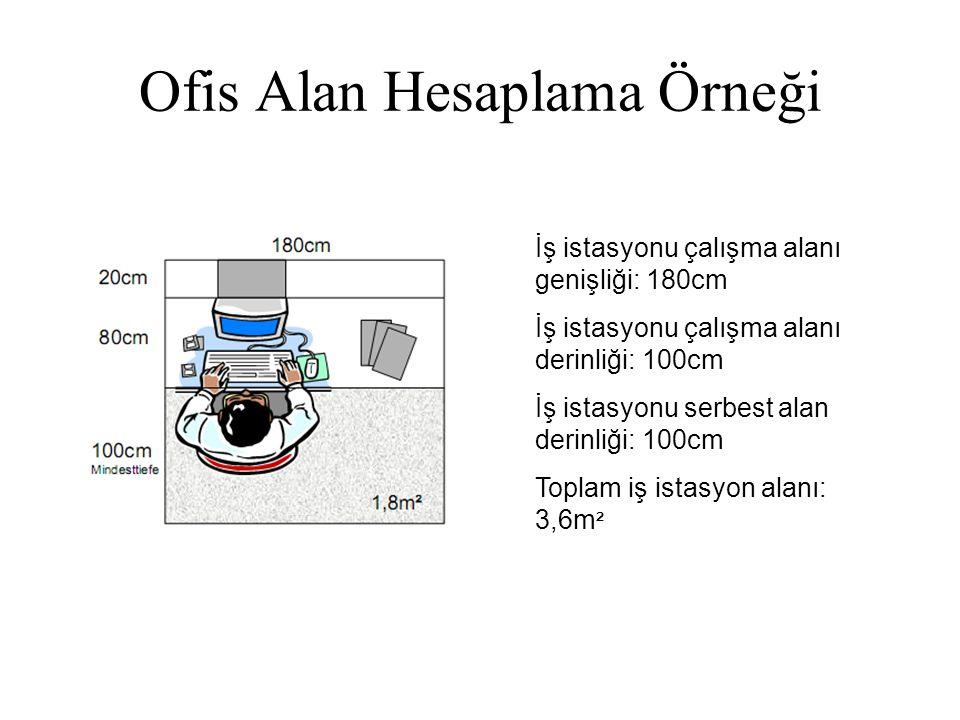 Ofis Alan Hesaplama Örneği
