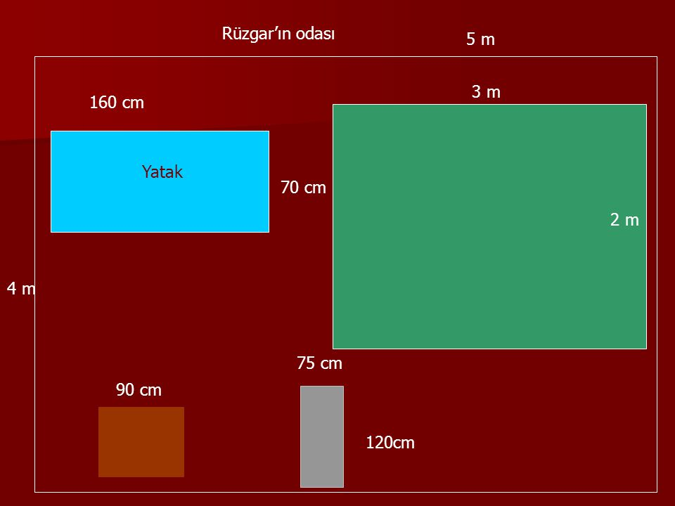 Rüzgar'ın odası 5 m 3 m 160 cm Yatak 70 cm 2 m 4 m 75 cm 90 cm 120cm