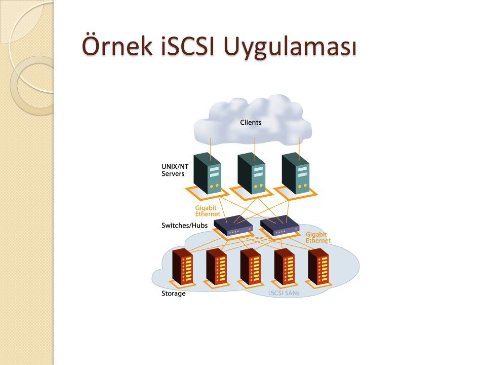 Örnek iSCSI Uygulaması