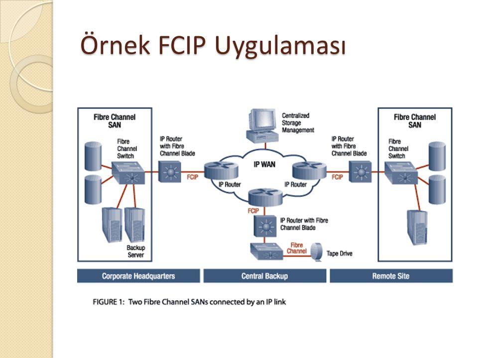 Örnek FCIP Uygulaması
