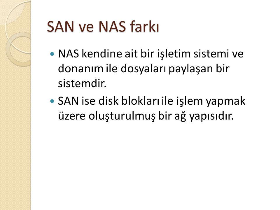SAN ve NAS farkı NAS kendine ait bir işletim sistemi ve donanım ile dosyaları paylaşan bir sistemdir.