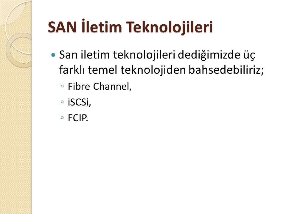 SAN İletim Teknolojileri