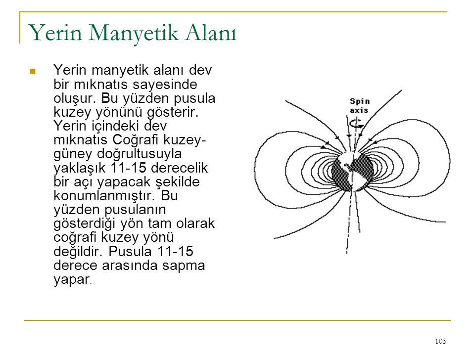 Yerin Manyetik Alanı