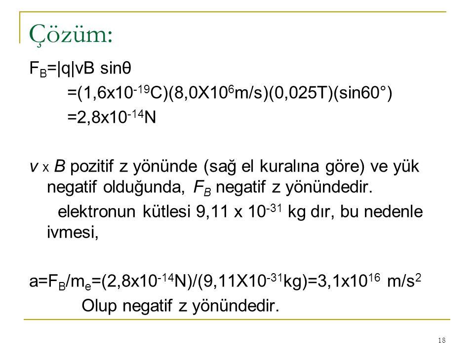 Çözüm: FB=|q|vB sinθ =(1,6x10-19C)(8,0X106m/s)(0,025T)(sin60°)
