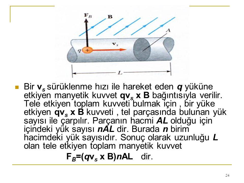 Bir vs sürüklenme hızı ile hareket eden q yüküne etkiyen manyetik kuvvet qvs x B bağıntısıyla verilir. Tele etkiyen toplam kuvveti bulmak için , bir yüke etkiyen qvs x B kuvveti , tel parçasında bulunan yük sayısı ile çarpılır. Parçanın hacmi AL olduğu için içindeki yük sayısı nAL dir. Burada n birim hacimdeki yük sayısıdır. Sonuç olarak uzunluğu L olan tele etkiyen toplam manyetik kuvvet