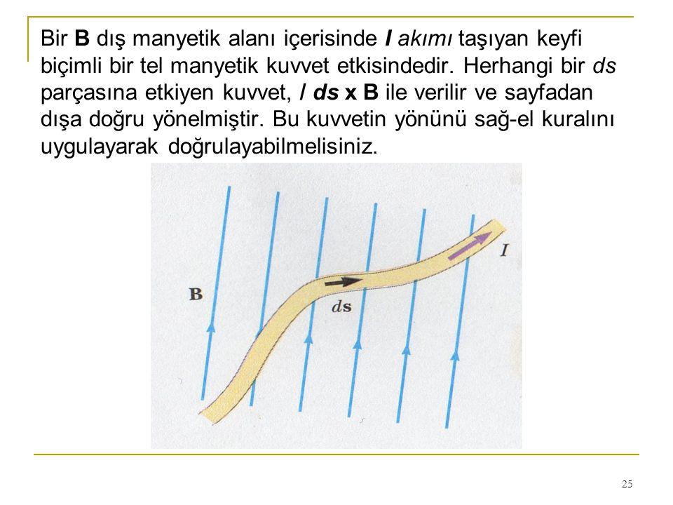 Bir B dış manyetik alanı içerisinde I akımı taşıyan keyfi biçimli bir tel manyetik kuvvet etkisindedir.