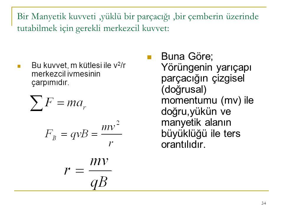 Bir Manyetik kuvveti ,yüklü bir parçacığı ,bir çemberin üzerinde tutabilmek için gerekli merkezcil kuvvet: