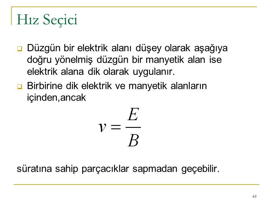 Hız Seçici Düzgün bir elektrik alanı düşey olarak aşağıya doğru yönelmiş düzgün bir manyetik alan ise elektrik alana dik olarak uygulanır.
