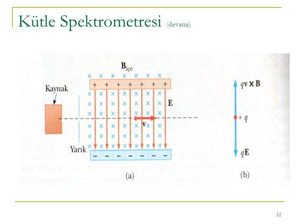 Kütle Spektrometresi (devamı)