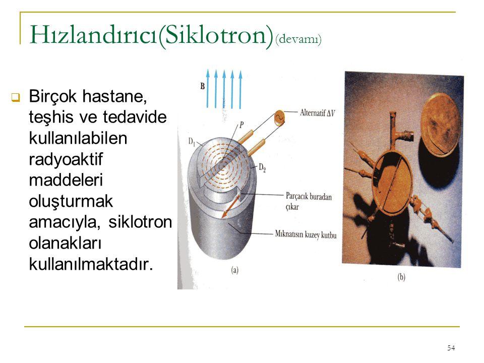 Hızlandırıcı(Siklotron)(devamı)