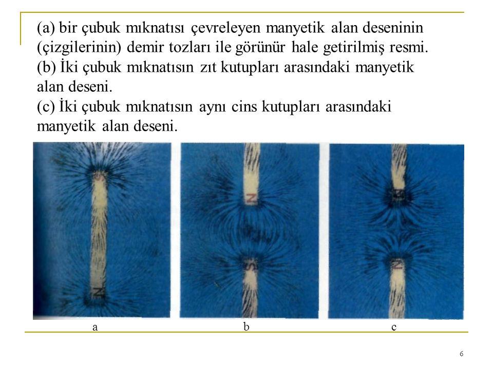 (a) bir çubuk mıknatısı çevreleyen manyetik alan deseninin (çizgilerinin) demir tozları ile görünür hale getirilmiş resmi.