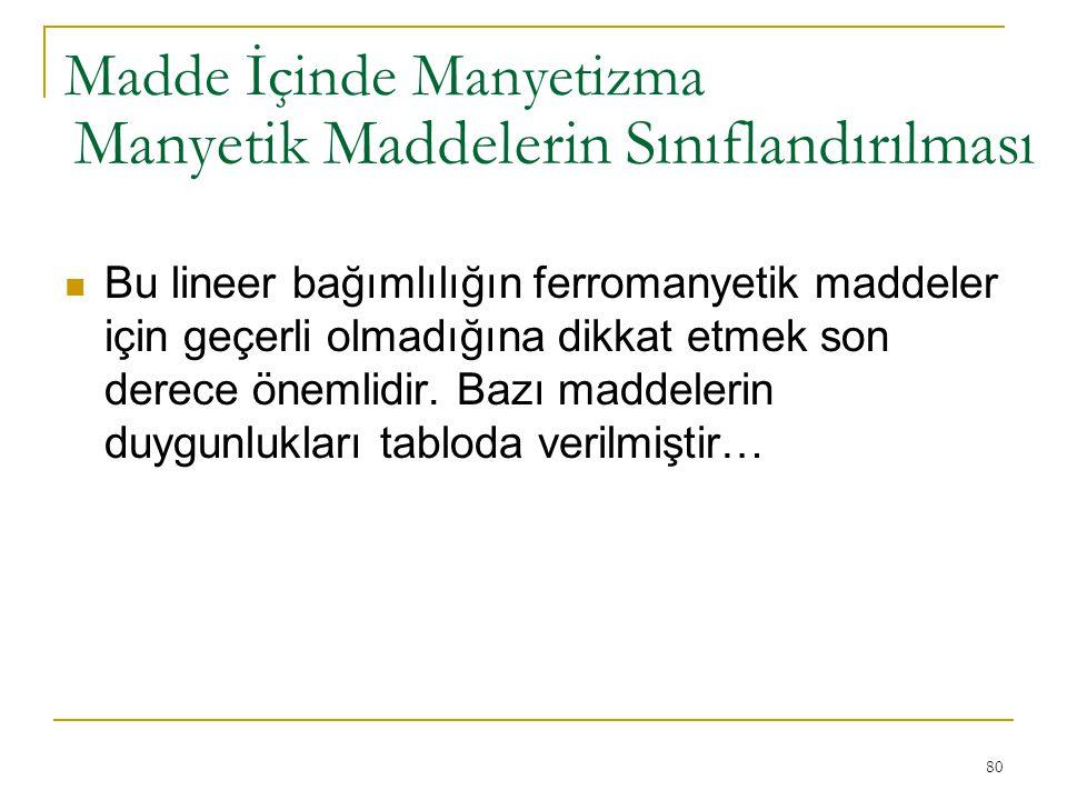 Manyetik Maddelerin Sınıflandırılması