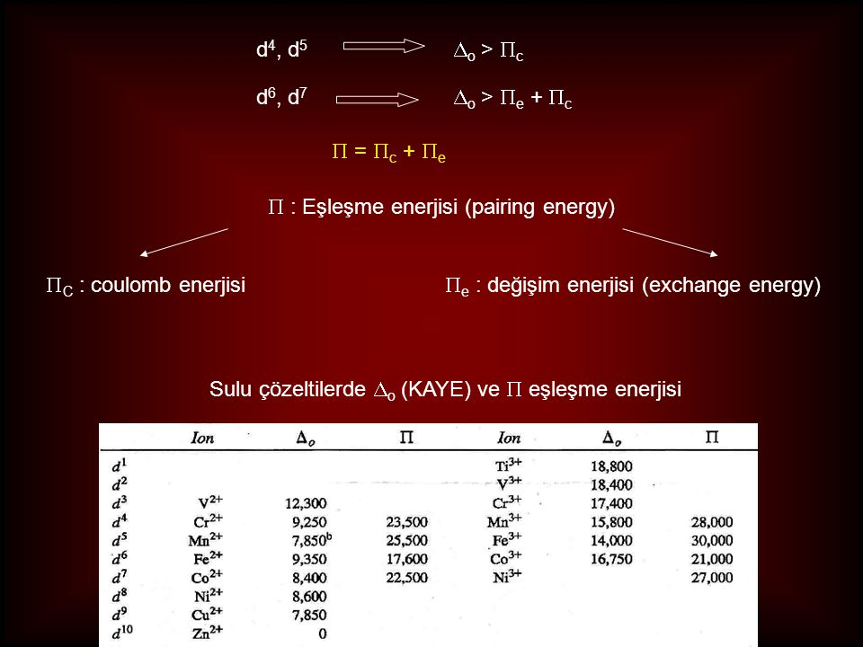  : Eşleşme enerjisi (pairing energy)