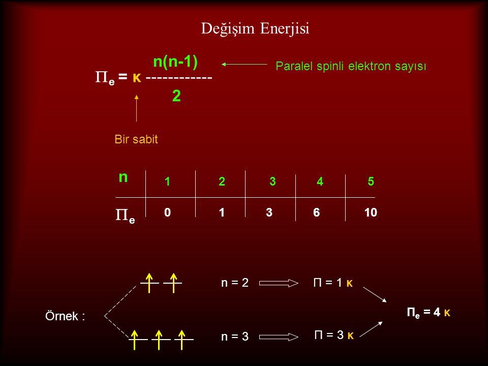 Değişim Enerjisi n(n-1) e = κ ------------ 2 n e